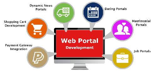 Portais web 500 227